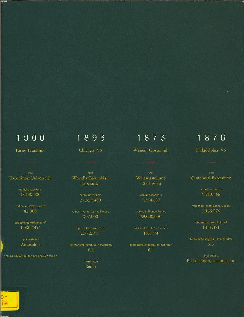 De wereld ten toon: Wereldtentoonstellingen in de Universiteitsbibliotheek 1851-1992